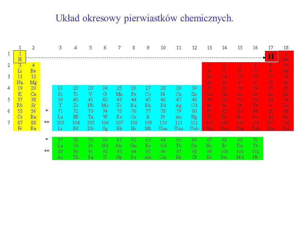 Układ okresowy pierwiastków chemicznych. H
