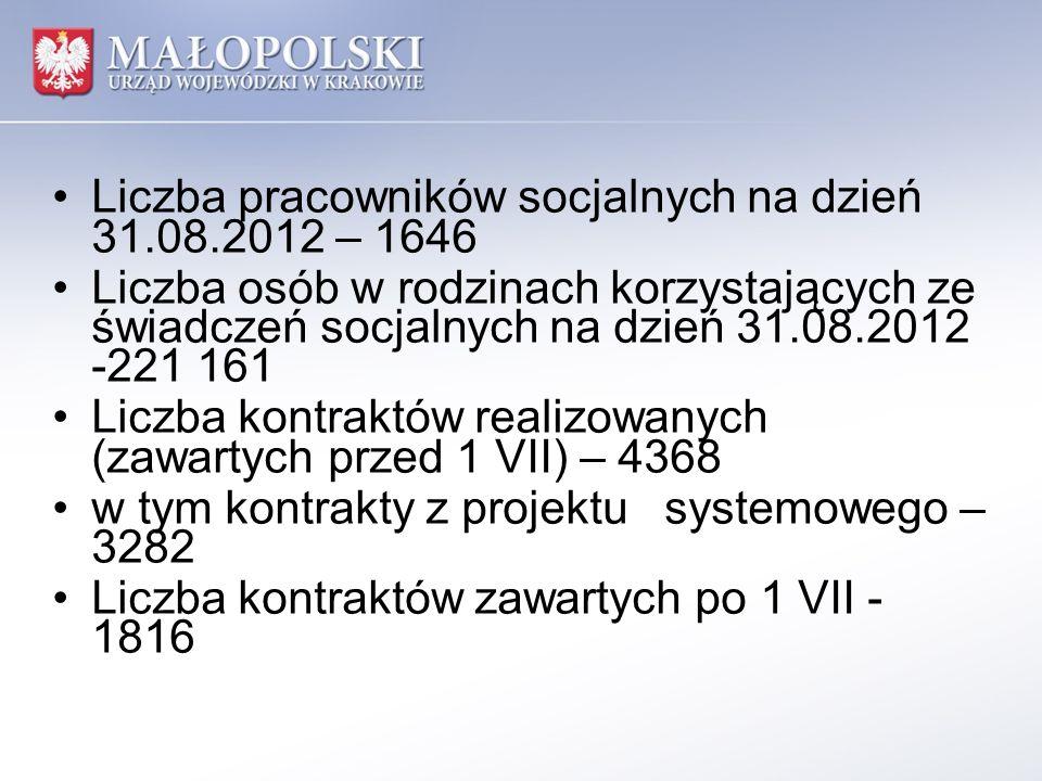 Liczba pracowników socjalnych na dzień 31.08.2012 – 1646 Liczba osób w rodzinach korzystających ze świadczeń socjalnych na dzień 31.08.2012 -221 161 L