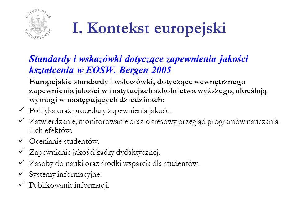 I. Kontekst europejski Standardy i wskazówki dotyczące zapewnienia jakości kształcenia w EOSW. Bergen 2005 Europejskie standardy i wskazówki, dotycząc