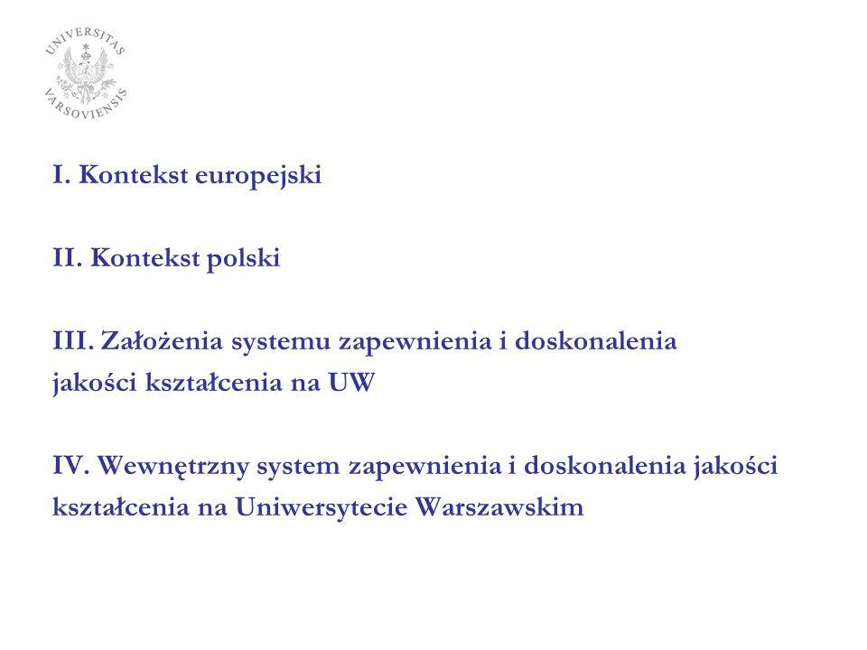 V.Główne narzędzia systemu zapewnienia i doskonalenia jakości kształcenia na UW VI.