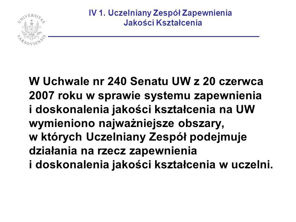 IV 1. Uczelniany Zespół Zapewnienia Jakości Kształcenia __________________________________________________ W Uchwale nr 240 Senatu UW z 20 czerwca 200