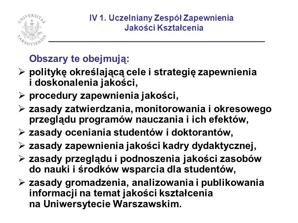 IV 1. Uczelniany Zespół Zapewnienia Jakości Kształcenia __________________________________________________ Obszary te obejmują: politykę określającą c