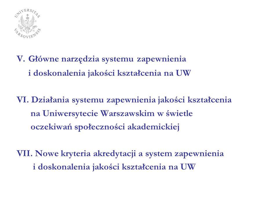 V. Główne narzędzia systemu zapewnienia i doskonalenia jakości kształcenia na UW VI. Działania systemu zapewnienia jakości kształcenia na Uniwersyteci
