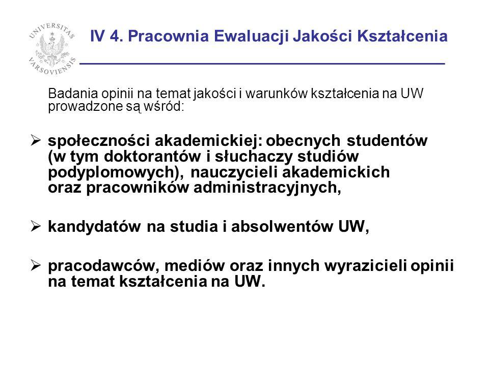IV 4. Pracownia Ewaluacji Jakości Kształcenia ____________________________________________ Badania opinii na temat jakości i warunków kształcenia na U