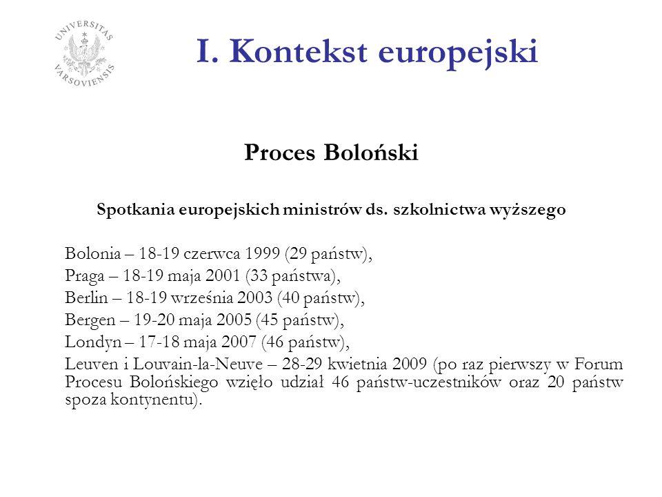 I. Kontekst europejski Proces Boloński Spotkania europejskich ministrów ds. szkolnictwa wyższego Bolonia – 18-19 czerwca 1999 (29 państw), Praga – 18-