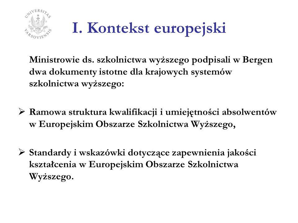 II.Kontekst polski II. 3.