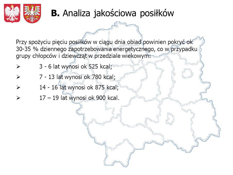 Porównanie ceny jednostkowej produktów spożywczych obiadów podawanych w Szkole Podstawowej, Gimnazjum oraz Zespole Szkół.