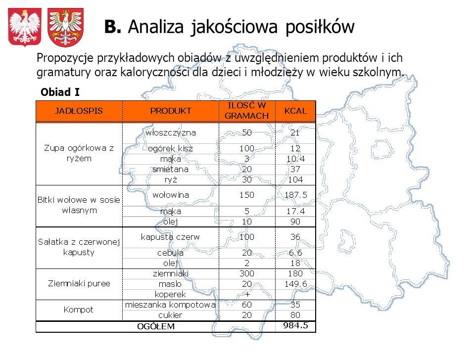 Tabela 3 B. Analiza jakościowa posiłków