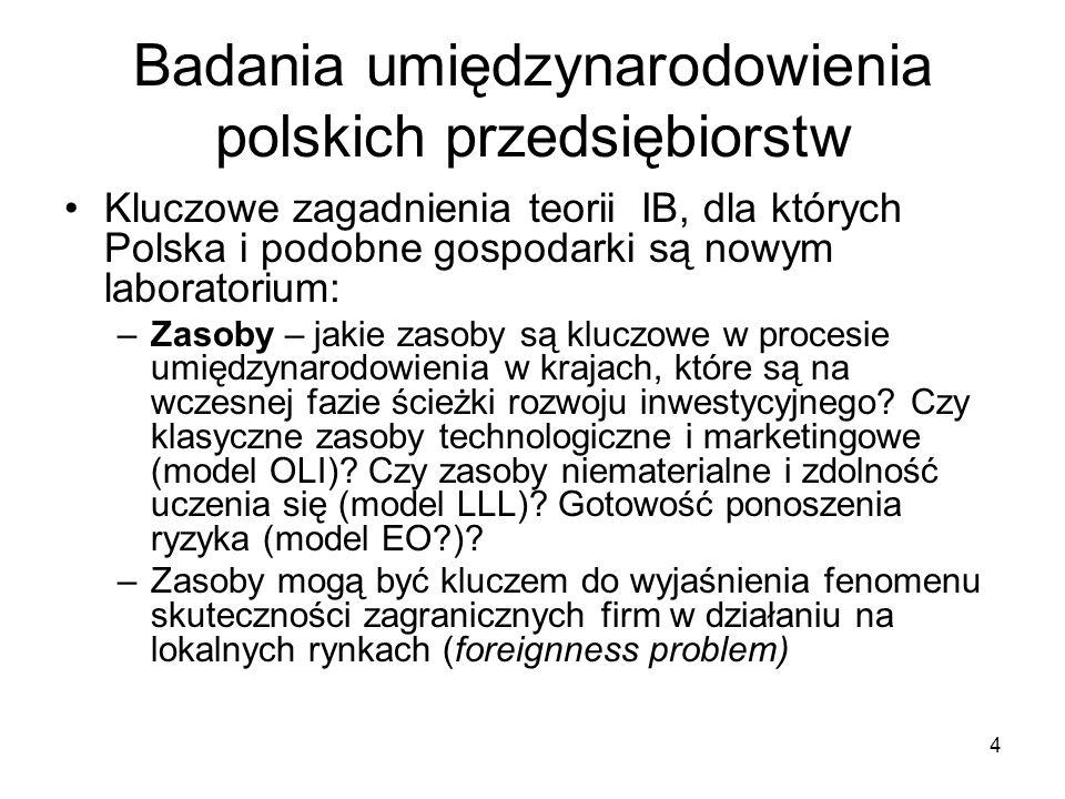 4 Badania umiędzynarodowienia polskich przedsiębiorstw Kluczowe zagadnienia teorii IB, dla których Polska i podobne gospodarki są nowym laboratorium: