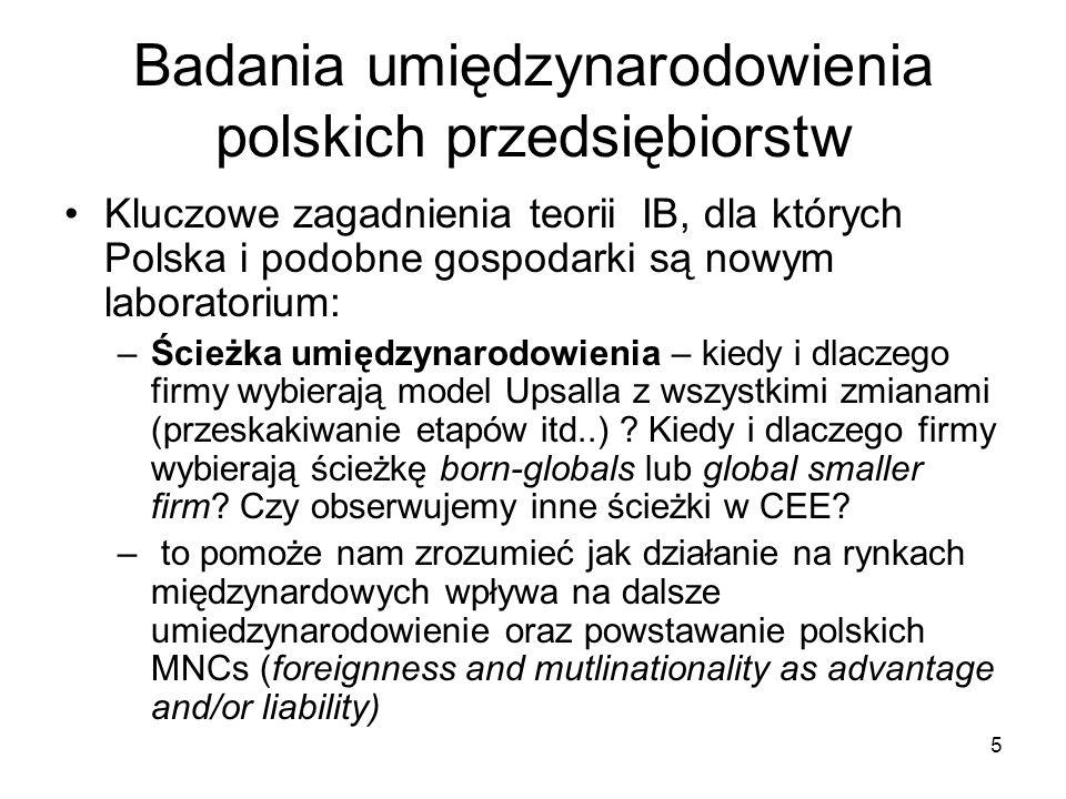 5 Badania umiędzynarodowienia polskich przedsiębiorstw Kluczowe zagadnienia teorii IB, dla których Polska i podobne gospodarki są nowym laboratorium: