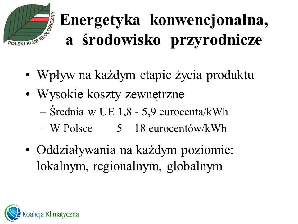 Energetyka konwencjonalna, a środowisko przyrodnicze Wpływ na każdym etapie życia produktu Wysokie koszty zewnętrzne –Średnia w UE 1,8 - 5,9 eurocenta