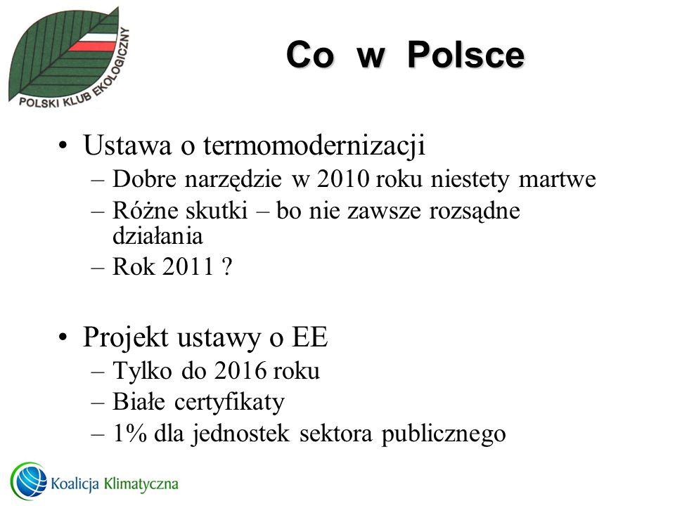 Co w Polsce Ustawa o termomodernizacji –Dobre narzędzie w 2010 roku niestety martwe –Różne skutki – bo nie zawsze rozsądne działania –Rok 2011 ? Proje