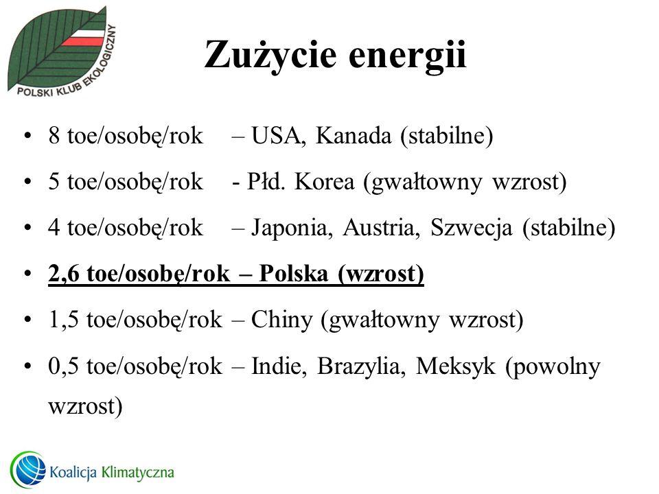 Zużycie energii 8 toe/osobę/rok – USA, Kanada (stabilne) 5 toe/osobę/rok - Płd. Korea (gwałtowny wzrost) 4 toe/osobę/rok – Japonia, Austria, Szwecja (