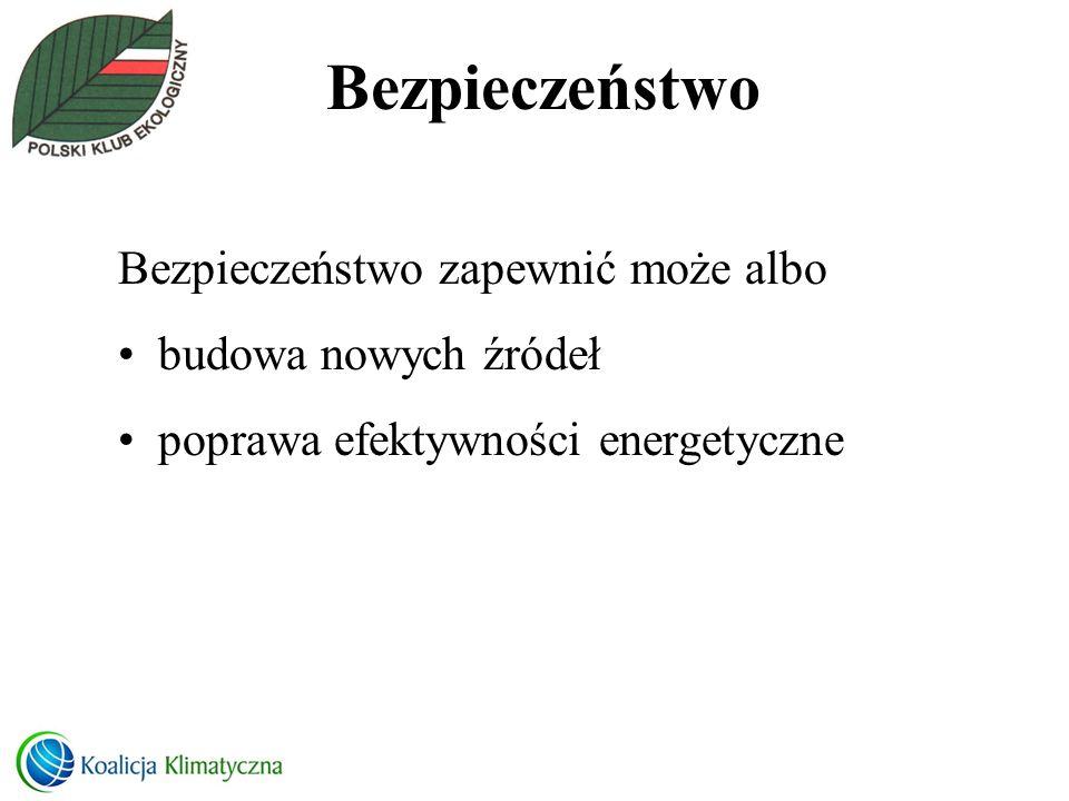 Co w Polsce Ustawa o termomodernizacji –Dobre narzędzie w 2010 roku niestety martwe –Różne skutki – bo nie zawsze rozsądne działania –Rok 2011 .