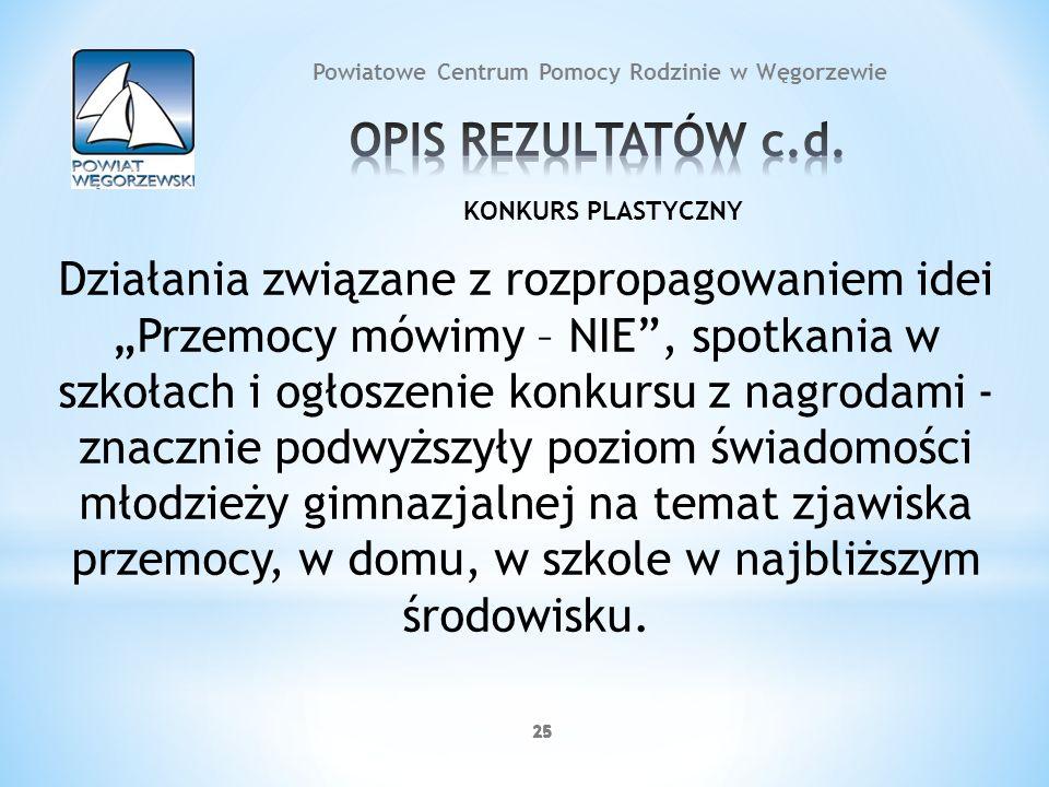 25 Powiatowe Centrum Pomocy Rodzinie w Węgorzewie KONKURS PLASTYCZNY Działania związane z rozpropagowaniem idei Przemocy mówimy – NIE, spotkania w szk