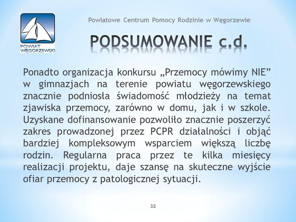 32 Ponadto organizacja konkursu Przemocy mówimy NIE w gimnazjach na terenie powiatu węgorzewskiego znacznie podniosła świadomość młodzieży na temat zj