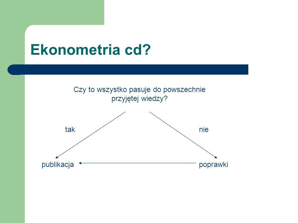 Ekonometria cd? Czy to wszystko pasuje do powszechnie przyjętej wiedzy? publikacja taknie poprawki