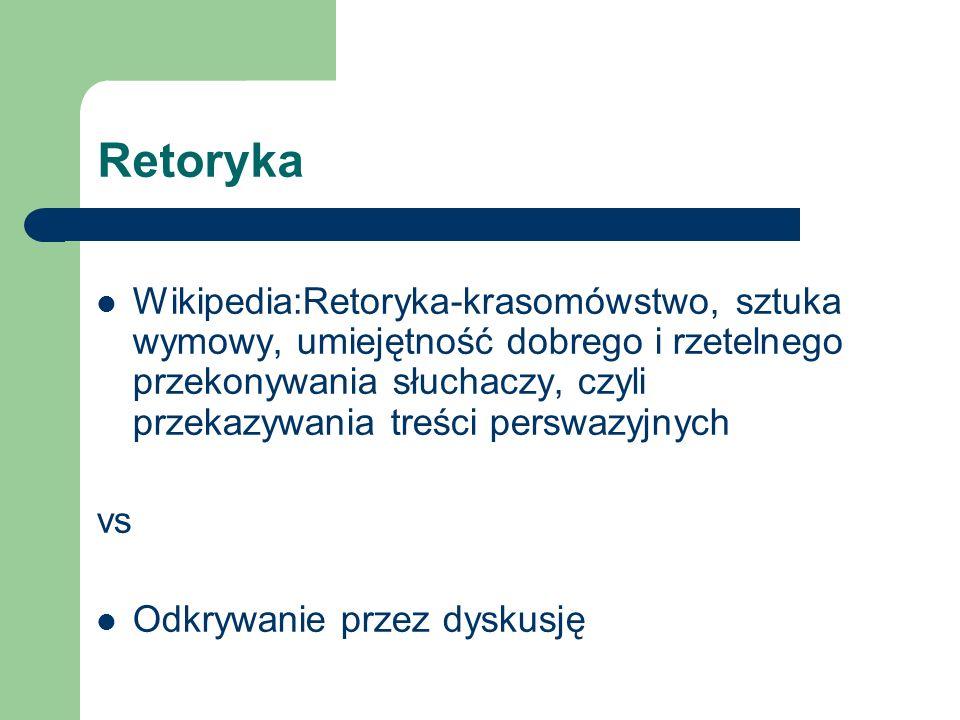 Retoryka Wikipedia:Retoryka-krasomówstwo, sztuka wymowy, umiejętność dobrego i rzetelnego przekonywania słuchaczy, czyli przekazywania treści perswazyjnych vs Odkrywanie przez dyskusję