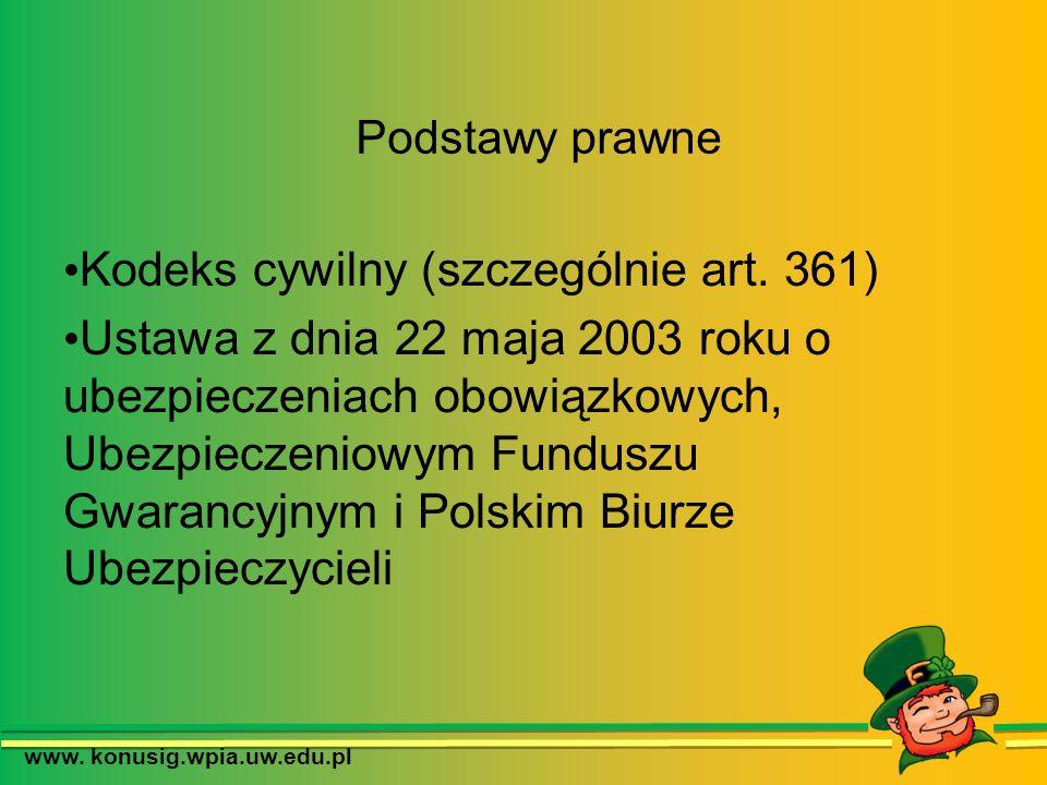 Kodeks cywilny (szczególnie art. 361) Ustawa z dnia 22 maja 2003 roku o ubezpieczeniach obowiązkowych, Ubezpieczeniowym Funduszu Gwarancyjnym i Polski