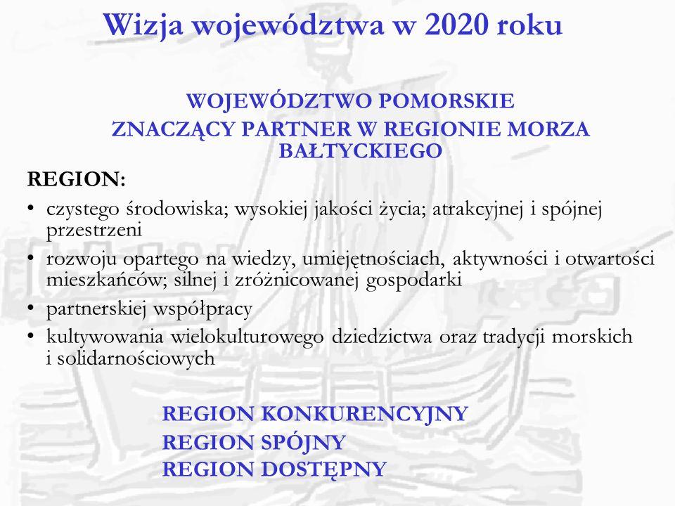 Priorytety, Cele i Kierunki działań (1) KONKURENCYJNOŚĆ SPÓJNOŚĆ DOSTĘPNOŚĆ Głównie sfera gospodarki Głównie sfera infrastruktury Głównie sfera społeczna Koncepcja układu Priorytetów