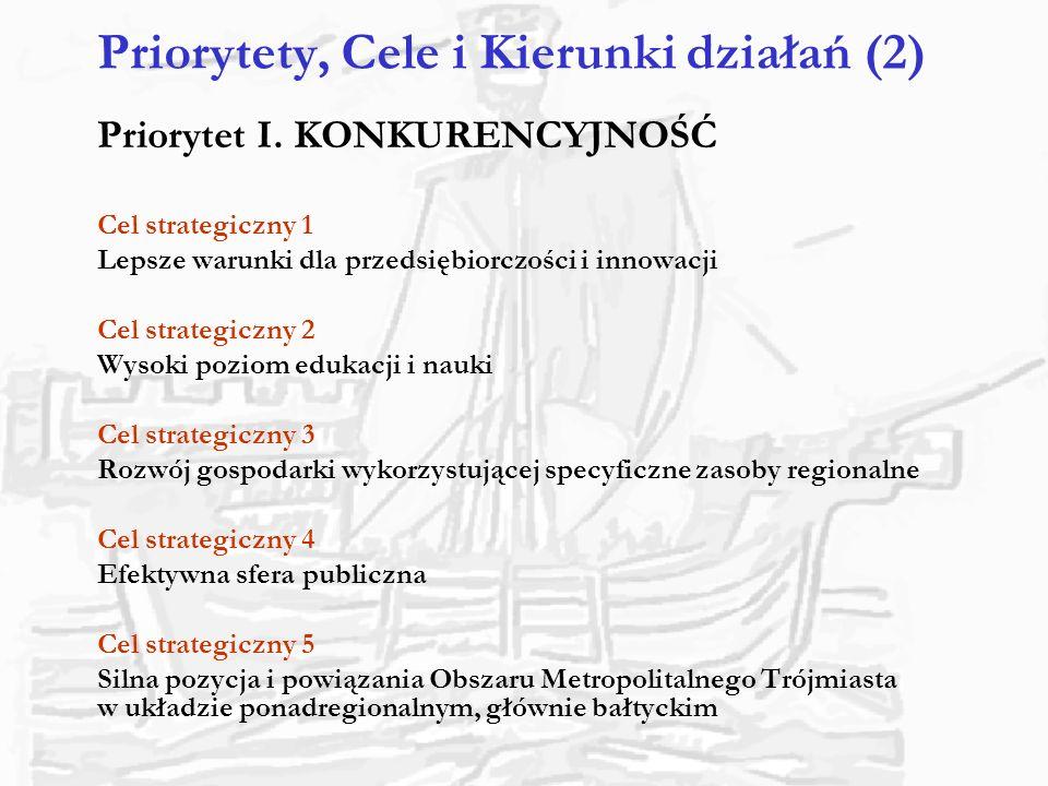 Priorytety, Cele i Kierunki działań (3) Priorytet II.