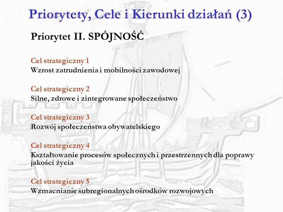 Priorytety, Cele i Kierunki działań (4) Priorytet III.