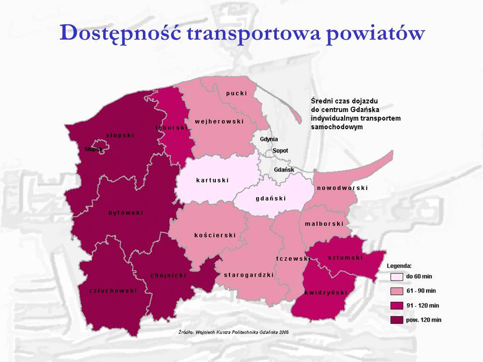 Strefy przyśpieszonego rozwoju wzdłuż korytarzy transportowych
