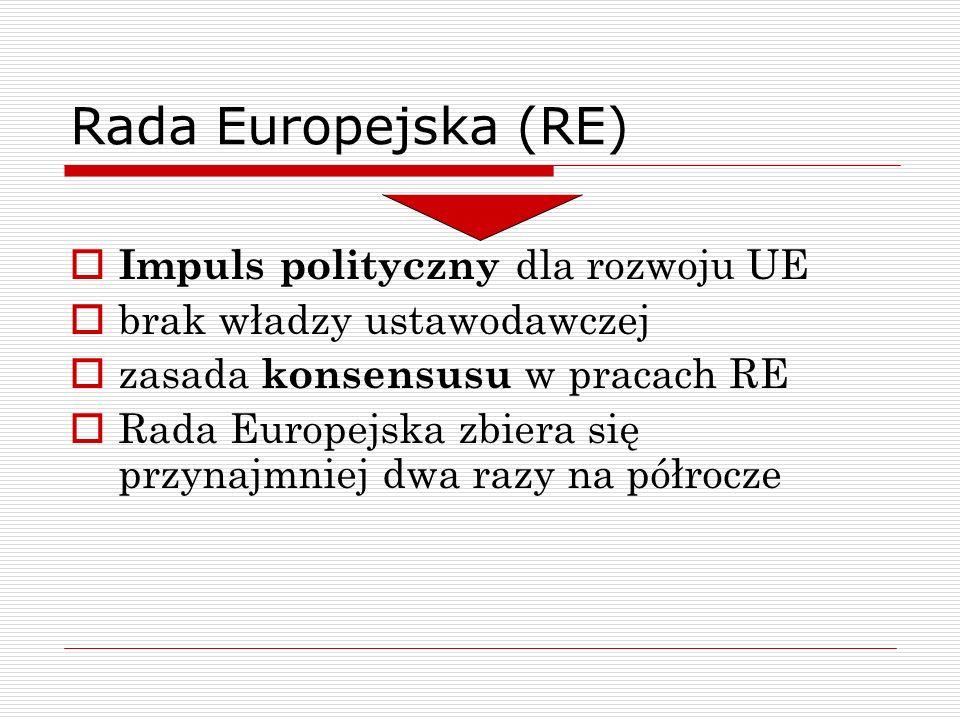 Rada Europejska (RE) Impuls polityczny dla rozwoju UE brak władzy ustawodawczej zasada konsensusu w pracach RE Rada Europejska zbiera się przynajmniej