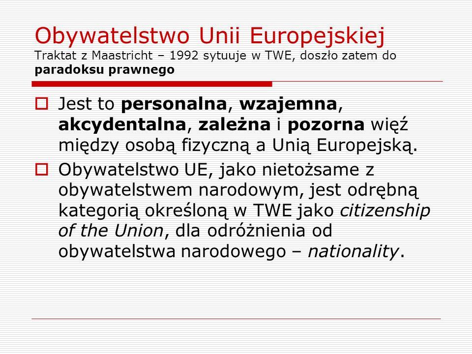 Obywatelstwo Unii Europejskiej Traktat z Maastricht – 1992 sytuuje w TWE, doszło zatem do paradoksu prawnego Jest to personalna, wzajemna, akcydentaln