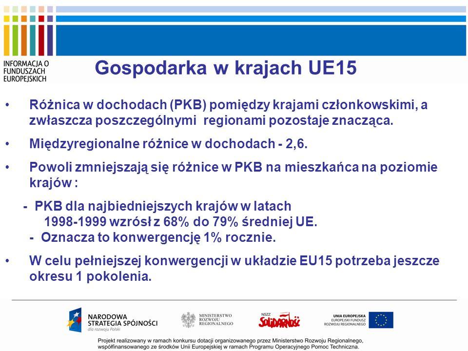 Gospodarka w krajach UE15 Różnica w dochodach (PKB) pomiędzy krajami członkowskimi, a zwłaszcza poszczególnymi regionami pozostaje znacząca. Międzyreg