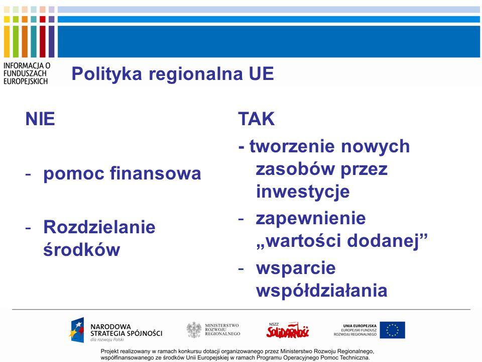Polityka regionalna UE NIE -pomoc finansowa -Rozdzielanie środków TAK - tworzenie nowych zasobów przez inwestycje -zapewnienie wartości dodanej -wspar