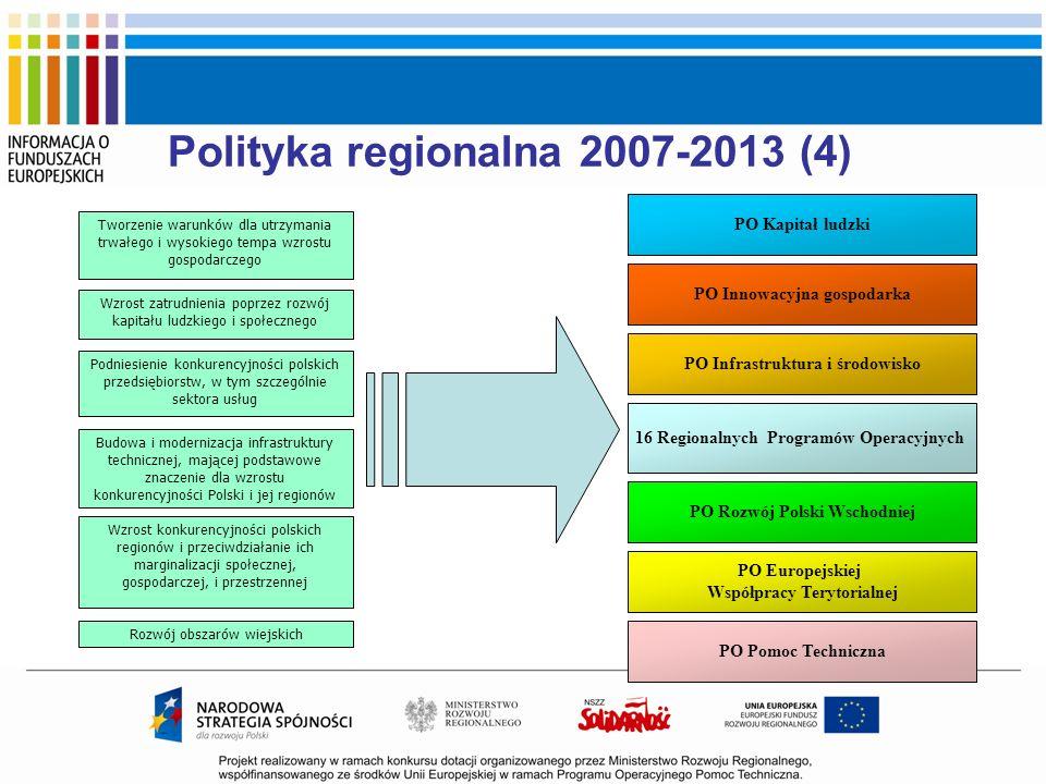 Polityka regionalna 2007-2013 (4) Wzrost zatrudnienia poprzez rozwój kapitału ludzkiego i społecznego Podniesienie konkurencyjności polskich przedsięb