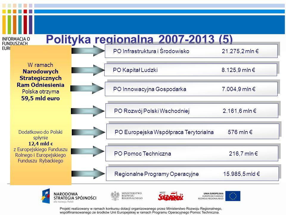 Polityka regionalna 2007-2013 (5) PO Infrastruktura i Środowisko21.275,2 mln W ramach Narodowych Strategicznych Ram Odniesienia Polska otrzyma 59,5 ml