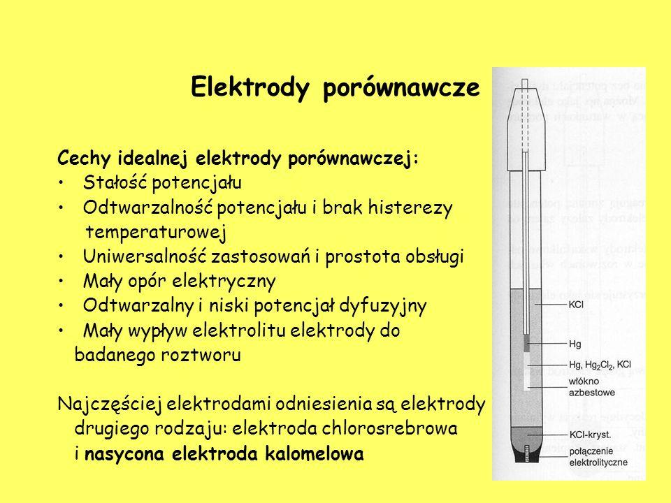 Elektrody porównawcze Cechy idealnej elektrody porównawczej: Stałość potencjału Odtwarzalność potencjału i brak histerezy temperaturowej Uniwersalność zastosowań i prostota obsługi Mały opór elektryczny Odtwarzalny i niski potencjał dyfuzyjny Mały wypływ elektrolitu elektrody do badanego roztworu Najczęściej elektrodami odniesienia są elektrody drugiego rodzaju: elektroda chlorosrebrowa i nasycona elektroda kalomelowa
