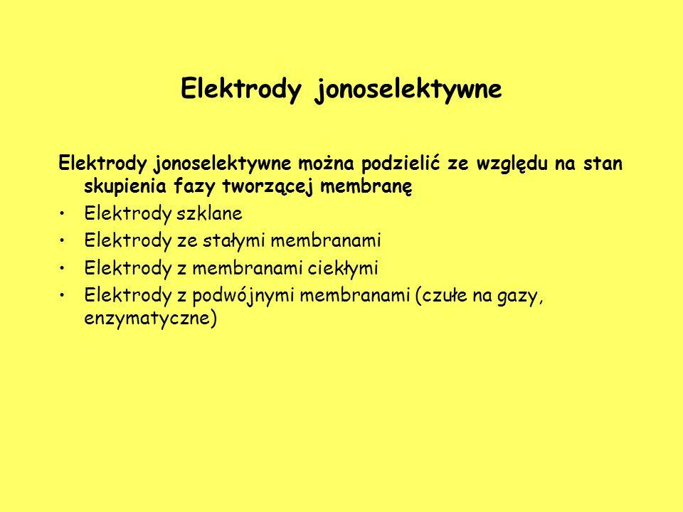 Elektrody jonoselektywne Elektrody jonoselektywne można podzielić ze względu na stan skupienia fazy tworzącej membranę Elektrody szklane Elektrody ze stałymi membranami Elektrody z membranami ciekłymi Elektrody z podwójnymi membranami (czułe na gazy, enzymatyczne)