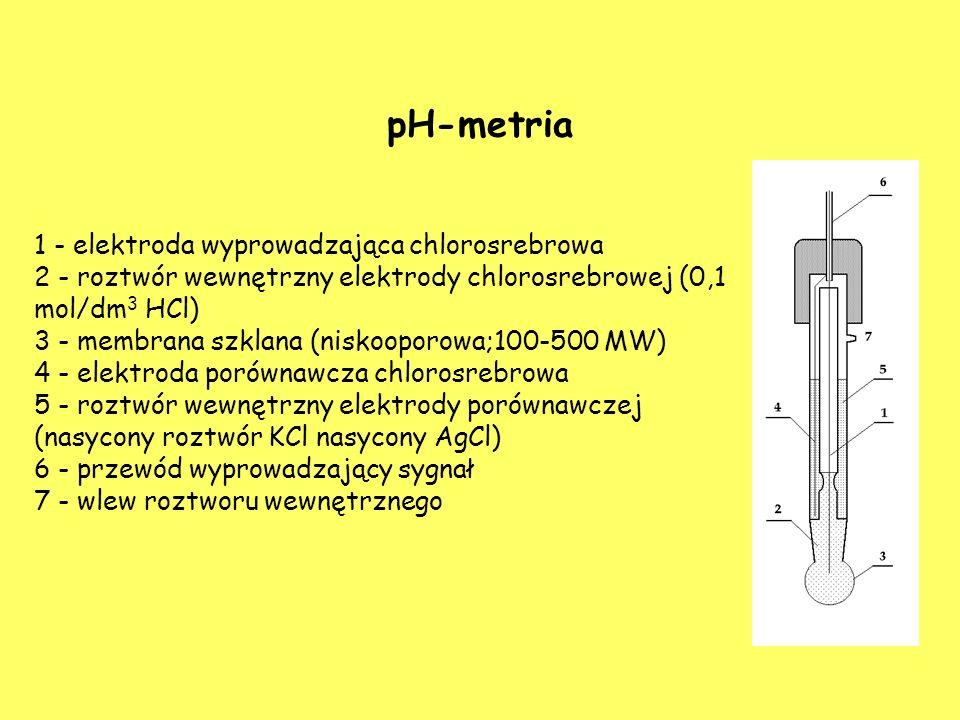 pH-metria 1 - elektroda wyprowadzająca chlorosrebrowa 2 - roztwór wewnętrzny elektrody chlorosrebrowej (0,1 mol/dm 3 HCl) 3 - membrana szklana (niskooporowa;100-500 MW) 4 - elektroda porównawcza chlorosrebrowa 5 - roztwór wewnętrzny elektrody porównawczej (nasycony roztwór KCl nasycony AgCl) 6 - przewód wyprowadzający sygnał 7 - wlew roztworu wewnętrznego