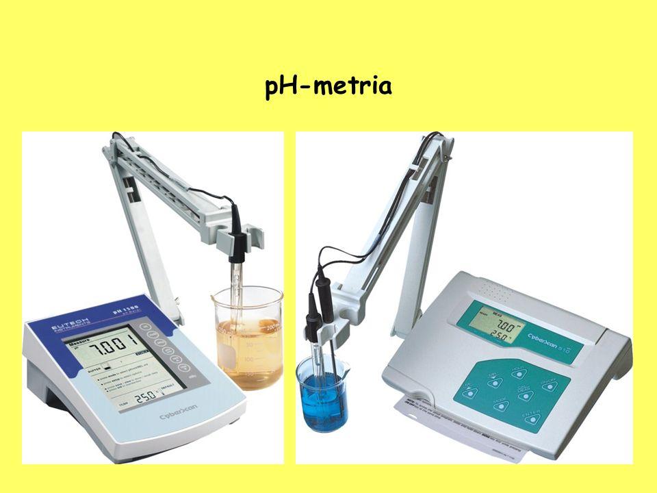 pH-metria