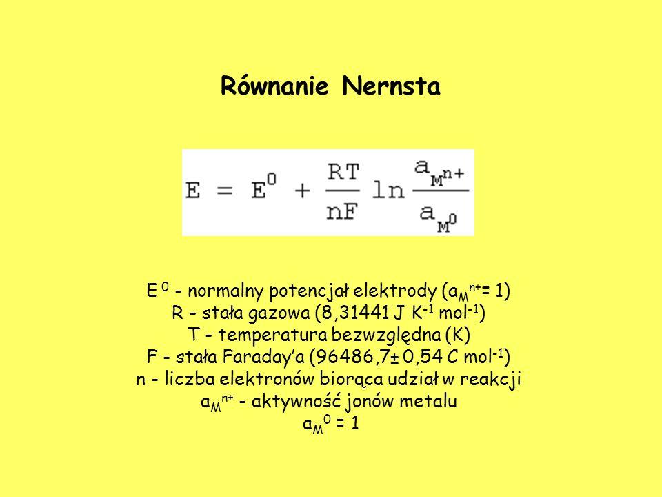 Równanie Nernsta E 0 - normalny potencjał elektrody (a M n+ = 1) R - stała gazowa (8,31441 J K -1 mol -1 ) T - temperatura bezwzględna (K) F - stała Faradaya (96486,7± 0,54 C mol -1 ) n - liczba elektronów biorąca udział w reakcji a M n+ - aktywność jonów metalu a M 0 = 1