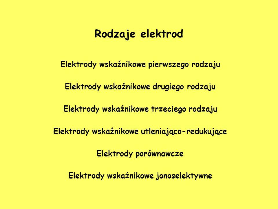 Rodzaje elektrod Elektrody wskaźnikowe pierwszego rodzaju Elektrody wskaźnikowe drugiego rodzaju Elektrody wskaźnikowe trzeciego rodzaju Elektrody wskaźnikowe utleniająco-redukujące Elektrody porównawcze Elektrody wskaźnikowe jonoselektywne