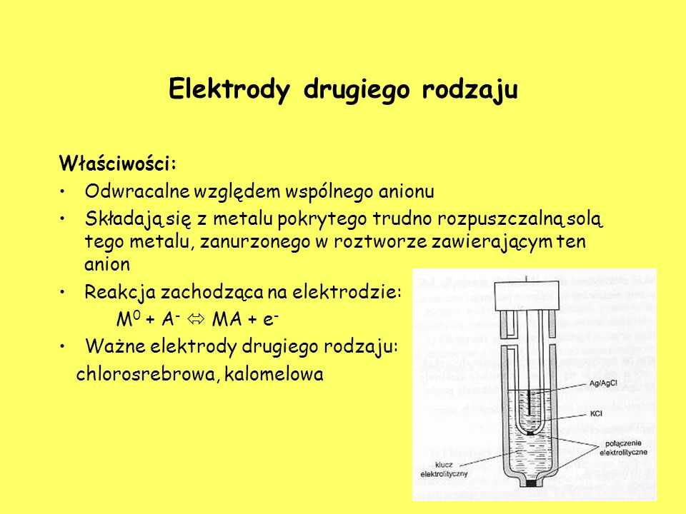 Elektrody drugiego rodzaju Właściwości: Odwracalne względem wspólnego anionu Składają się z metalu pokrytego trudno rozpuszczalną solą tego metalu, zanurzonego w roztworze zawierającym ten anion Reakcja zachodząca na elektrodzie: M 0 + A - MA + e - Ważne elektrody drugiego rodzaju: chlorosrebrowa, kalomelowa