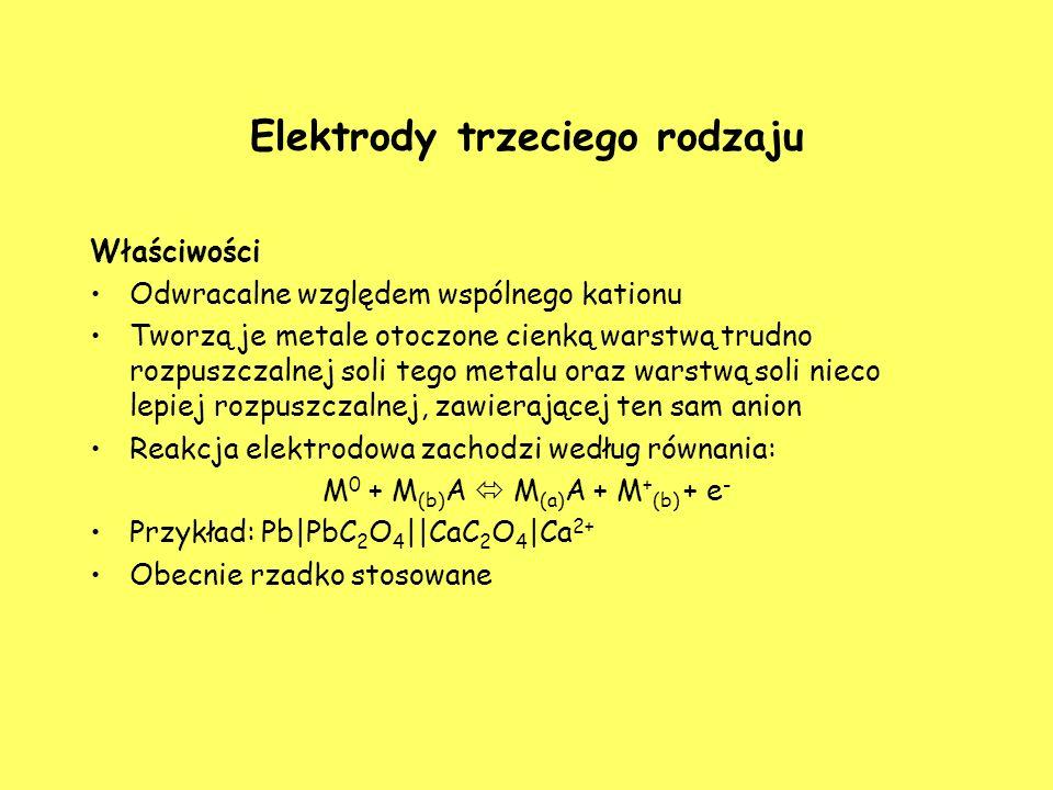 Elektrody trzeciego rodzaju Właściwości Odwracalne względem wspólnego kationu Tworzą je metale otoczone cienką warstwą trudno rozpuszczalnej soli tego