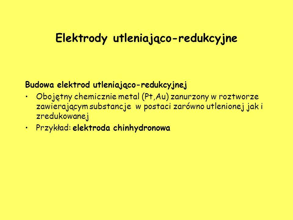 Elektrody utleniająco-redukcyjne Budowa elektrod utleniająco-redukcyjnej Obojętny chemicznie metal (Pt,Au) zanurzony w roztworze zawierającym substanc