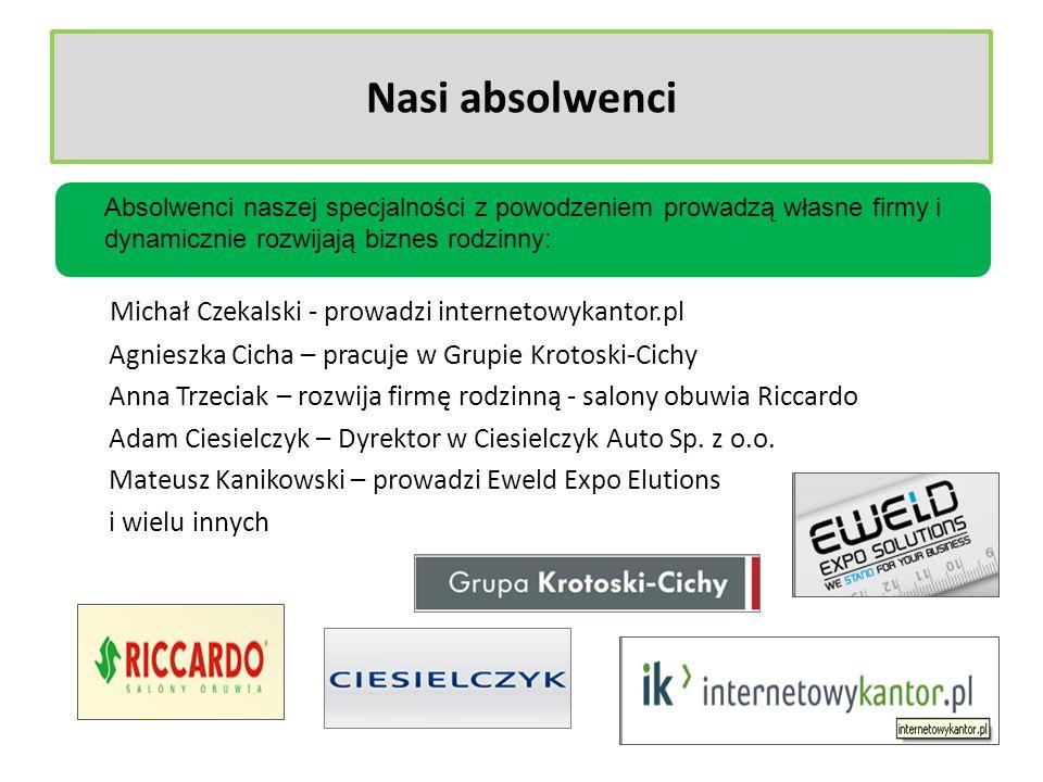 Nasi absolwenci Michał Czekalski - prowadzi internetowykantor.pl Agnieszka Cicha – pracuje w Grupie Krotoski-Cichy Anna Trzeciak – rozwija firmę rodzi