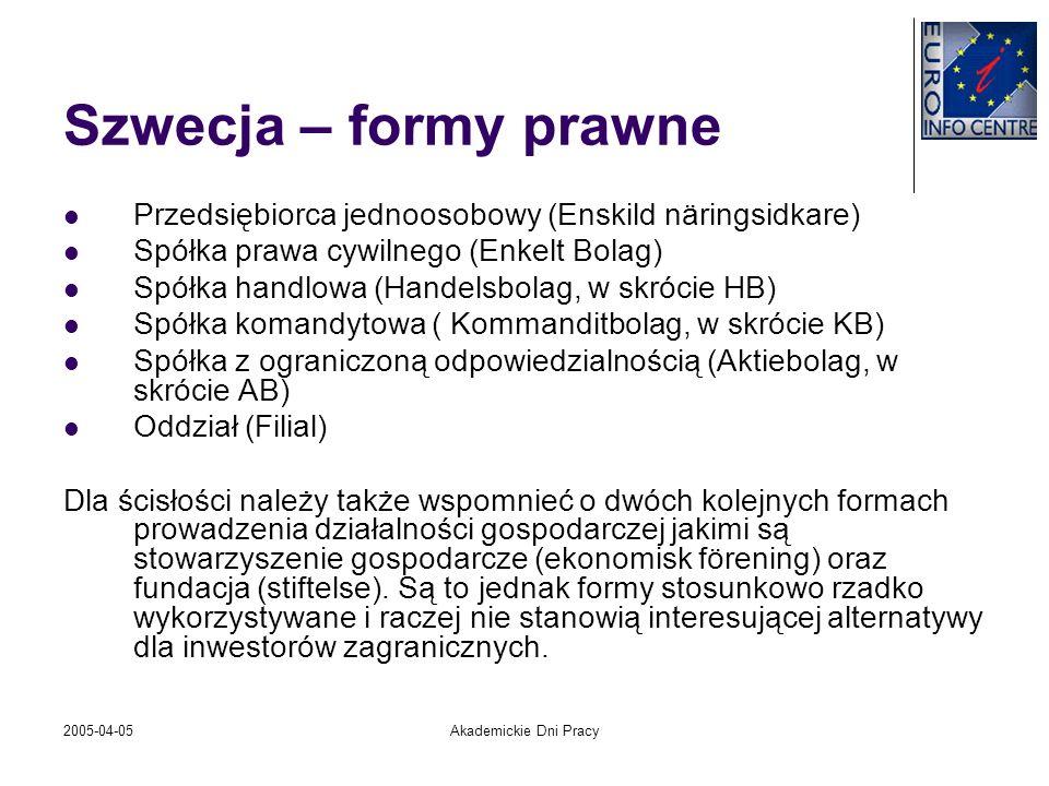 2005-04-05Akademickie Dni Pracy Szwecja – formy prawne Przedsiębiorca jednoosobowy (Enskild näringsidkare) Spółka prawa cywilnego (Enkelt Bolag) Spółk