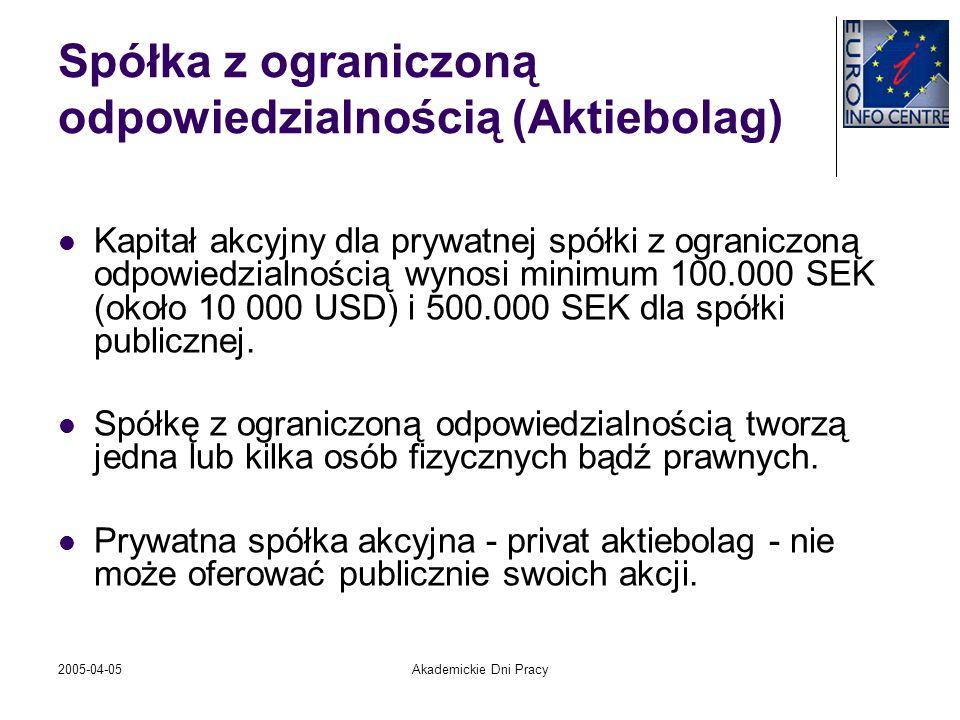 2005-04-05Akademickie Dni Pracy Spółka z ograniczoną odpowiedzialnością (Aktiebolag) Kapitał akcyjny dla prywatnej spółki z ograniczoną odpowiedzialno