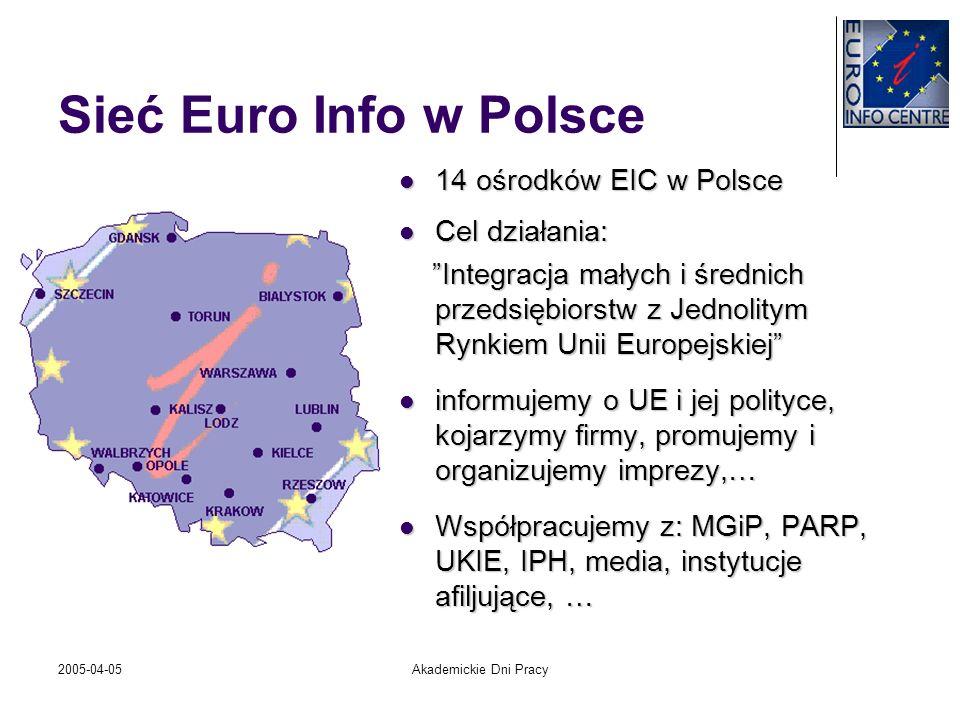 2005-04-05Akademickie Dni Pracy Sieć Euro Info w Polsce 14 ośrodków EIC w Polsce 14 ośrodków EIC w Polsce Cel działania: Cel działania: Integracja mał