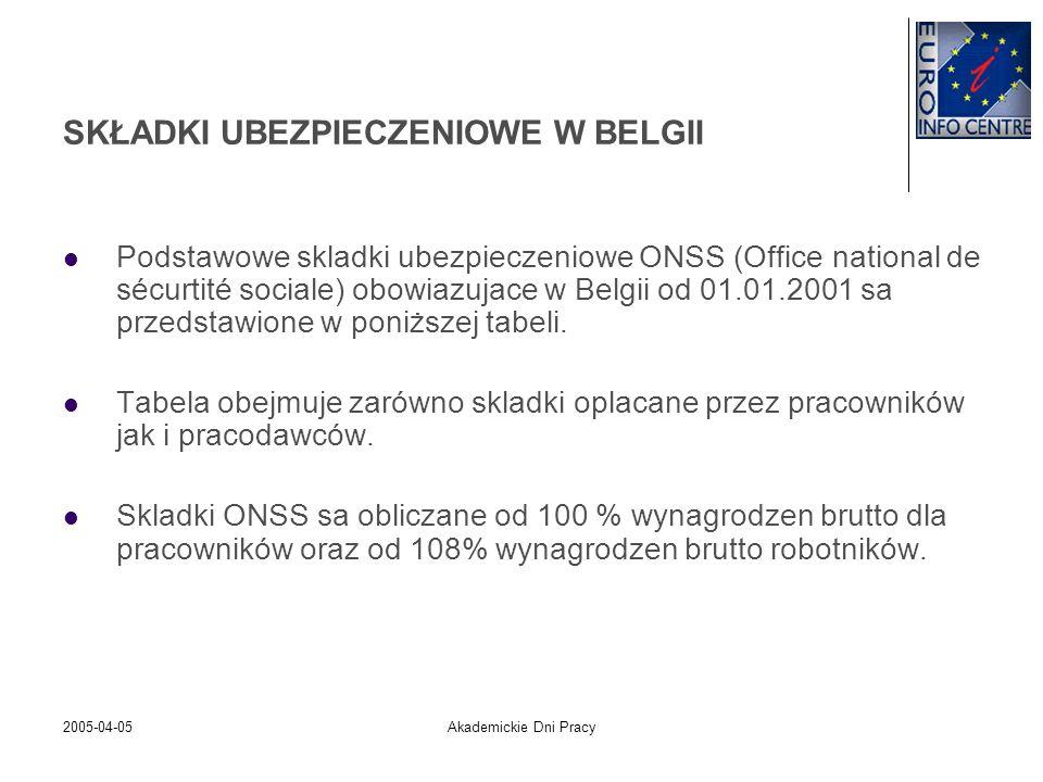 2005-04-05Akademickie Dni Pracy SKŁADKI UBEZPIECZENIOWE W BELGII Podstawowe skladki ubezpieczeniowe ONSS (Office national de sécurtité sociale) obowia