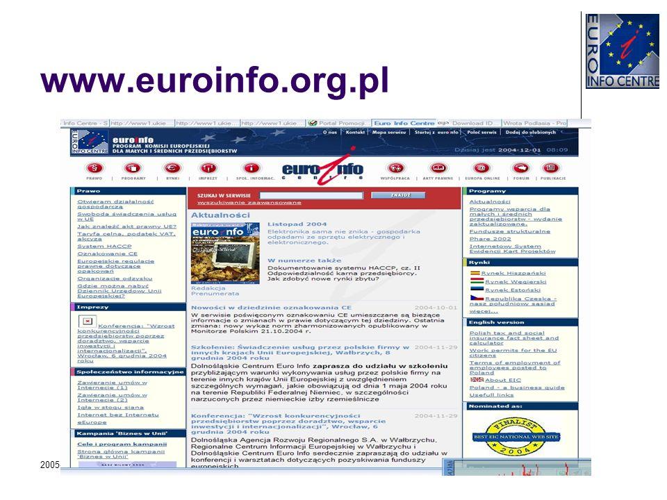 2005-04-05Akademickie Dni Pracy www.euroinfo.org.pl