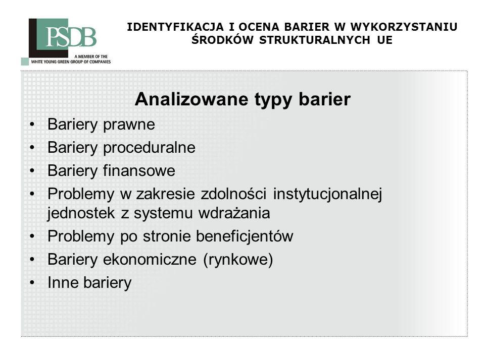 IDENTYFIKACJA I OCENA BARIER W WYKORZYSTANIU ŚRODKÓW STRUKTURALNYCH UE Analizowane typy barier Bariery prawne Bariery proceduralne Bariery finansowe P