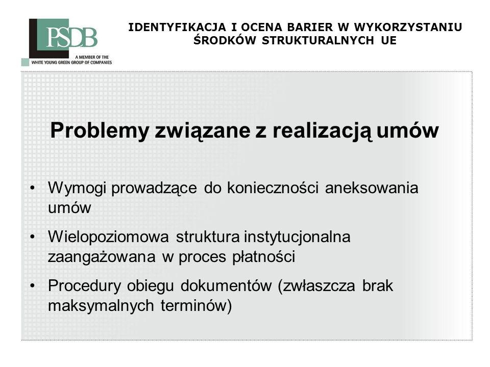 IDENTYFIKACJA I OCENA BARIER W WYKORZYSTANIU ŚRODKÓW STRUKTURALNYCH UE Problemy związane z realizacją umów Wymogi prowadzące do konieczności aneksowan